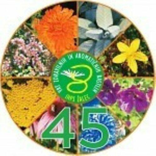 14. DNEVI ODPRTIH VRAT Vrta zdravilnih in aromatičnih rastlin na IHPS 07. in 08. maj 2021